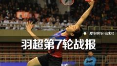 羽超第7轮:王适娴获胜,江苏3比2广州河源