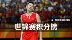世锦赛积分榜:李宗伟冲上第一,第22的林丹要加油了!