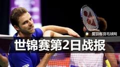 世锦赛第2日丨谌龙田厚威晋级,李宗伟爆冷一轮游