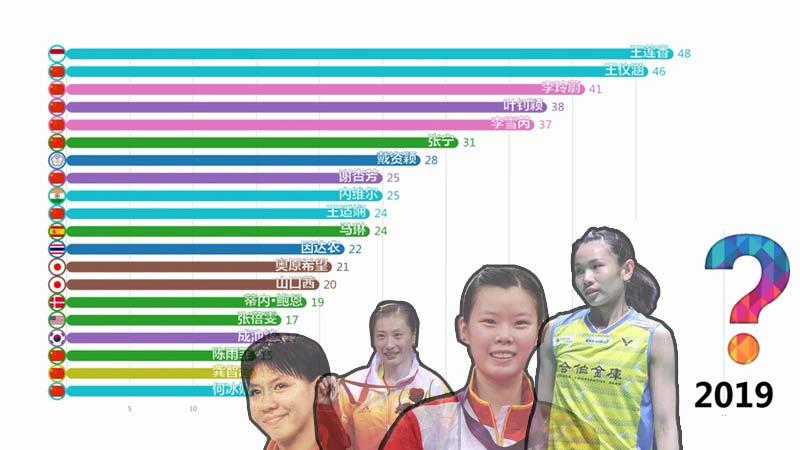 羽坛女单金牌榜TOP20,第一竟然是她!