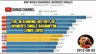 2009-19女單世界前十變化史,小戴山口茜之后會是誰?