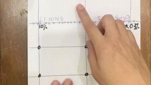 """陈文宏""""网课"""":当你的拍档和你说他发1号的话 你应该要准备哪些点!"""