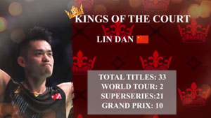 世界羽联:赛场之王 冠军总数TOP5