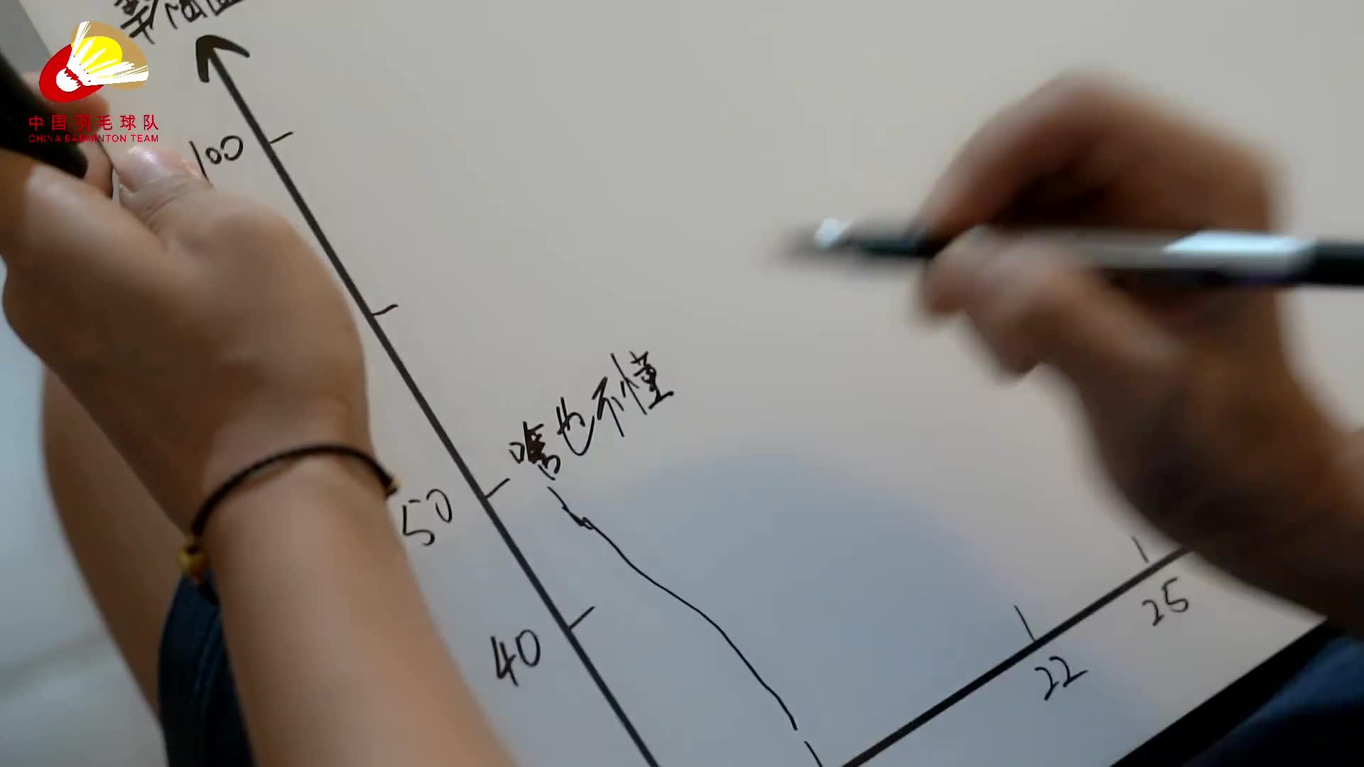 国羽的幸福曲线丨黄东萍随着年龄的增长,心态越来越成熟