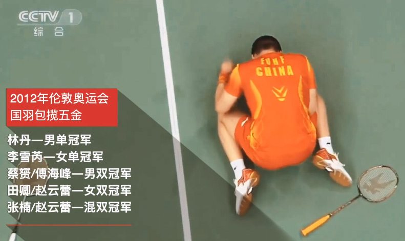为中国健儿加油!国羽历年奥运夺金高燃视频