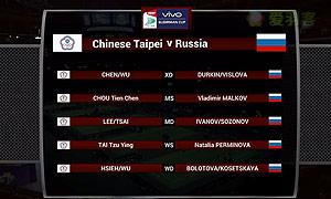2015苏迪曼杯B组中华台北VS俄罗斯精彩集锦